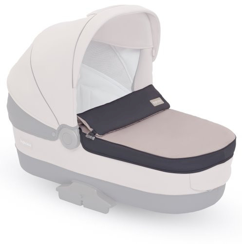 Abdeckung für Babywanne Zippy Pro Granito